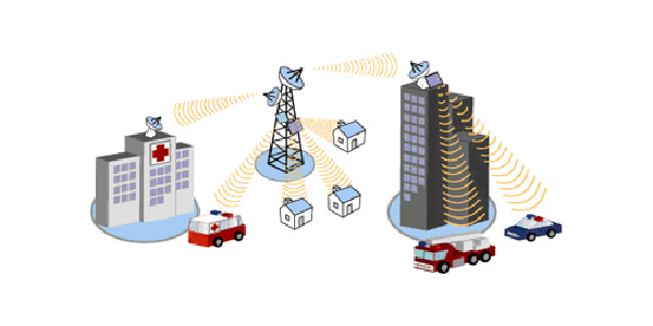 Types and Examples of Wireless Wide Area Networks