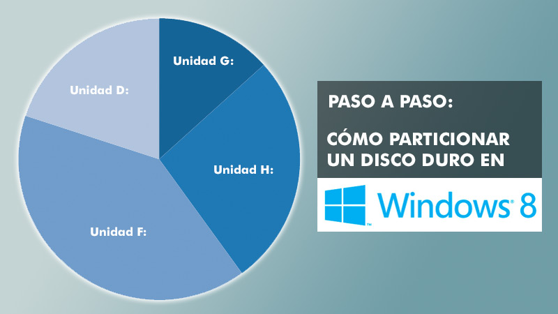 Learn step by step how to partition a hard drive in Windows 8