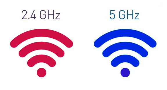 So what is the best WiFi with maximum speed that I should choose according to my needs?