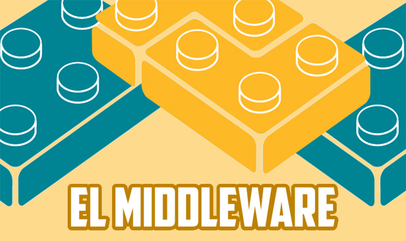 What is Middleware and what is this type of program for?