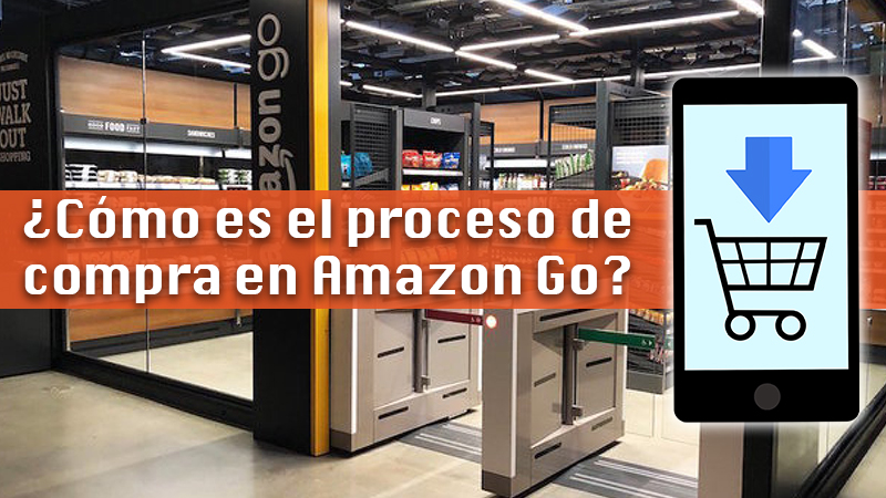 Learn step by step about the Amazon Go purchase process to have a better experience