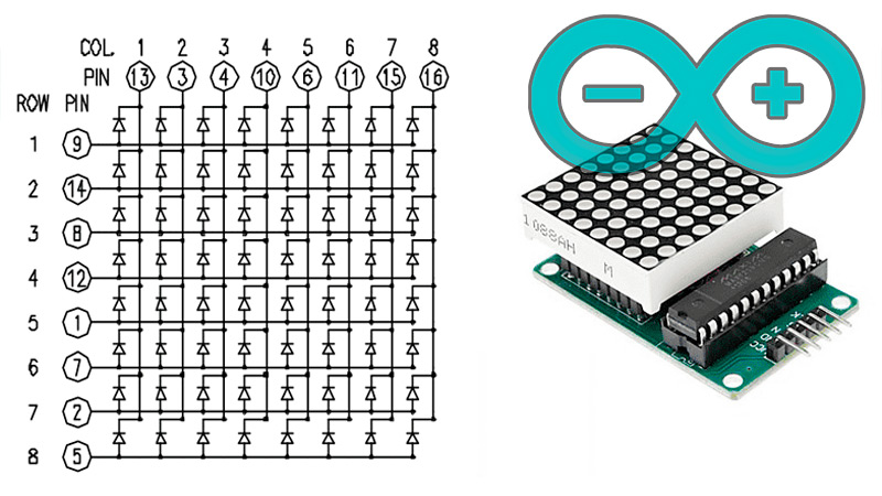 Learn step by step how to use a matrix or Arrays when programming with Arduino