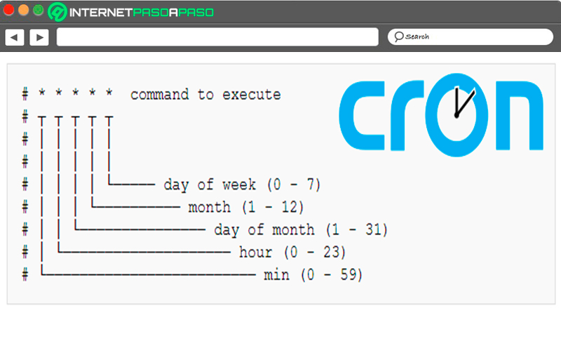 Learn step by step how to use Cron on Linux like an expert