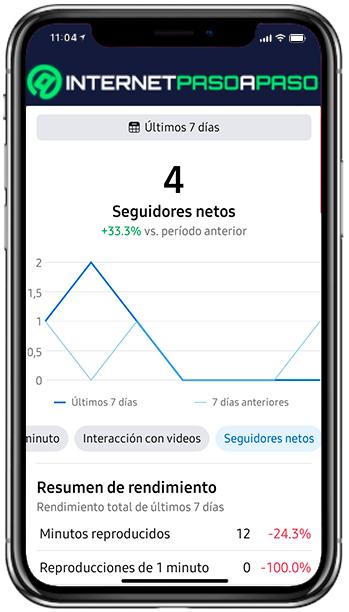 Mobile statistics on Facebook Live