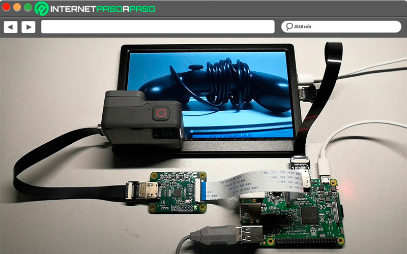 HDMI on Raspberry displays